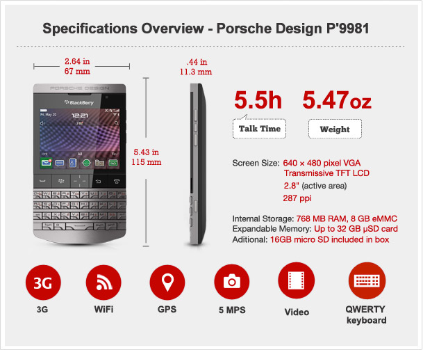 Porsche Design BlackBerry P'9981 Specs