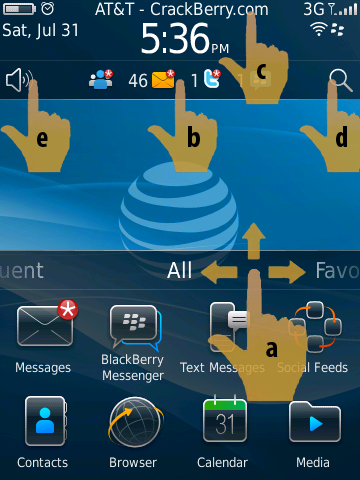 BlackBerry 6 - homescreen legend