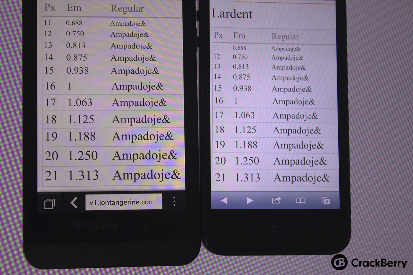 High Quality The BlackBerry Z10u0027s Display Has Excellent Sharpness And Clarity For  Reading Small Fonts