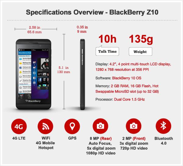 Blackberry Z10 Review Crackberry Com