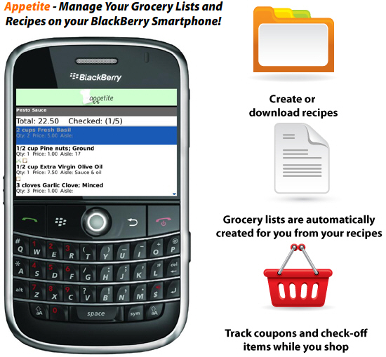 Appetite for BlackBerry