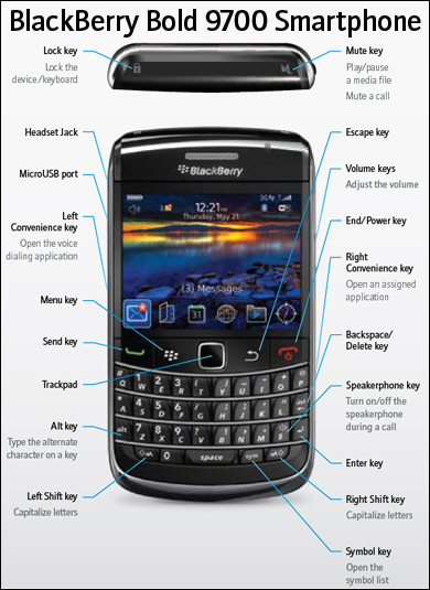 BlackBerry Bold 9700 Features and Specifications