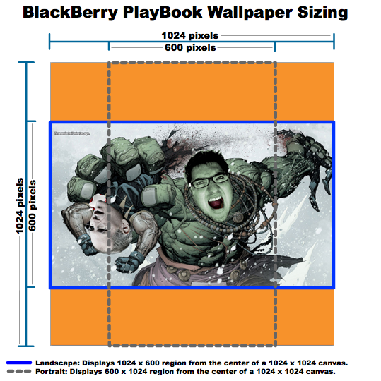 Blackberry Playbook Wallpapers And Sizing Explained