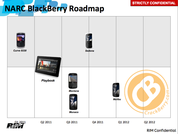 CDMA BlackBerry Roadmap 2011