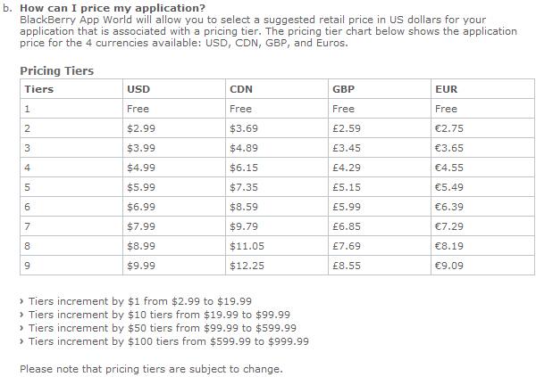 BlackBerry App World Pricing