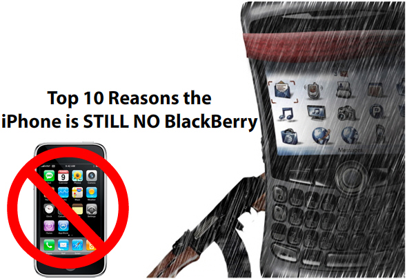 Top 10 Reasons the iPhone is STILL NO BlackBerry