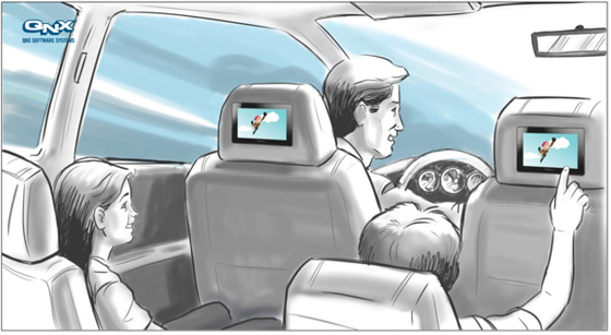 QNX in Cars