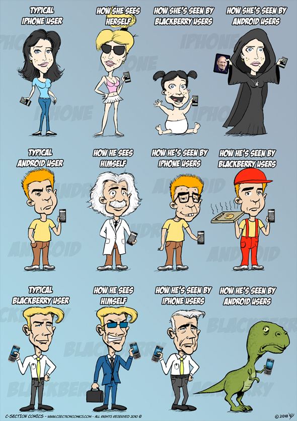 How Smartphone users see each other