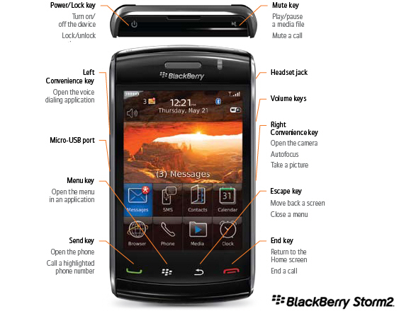 BlackBerry Storm 2 Features and Specifications
