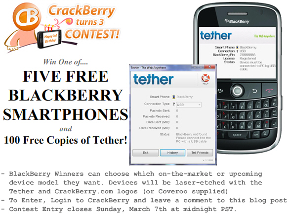 Craziest CrackBerry Birthday Contest Ever Thanks to Tether!