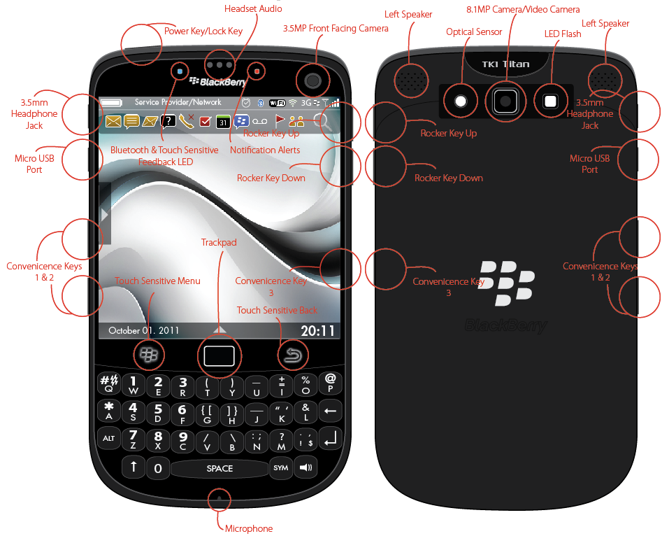 BlackBerry Titan