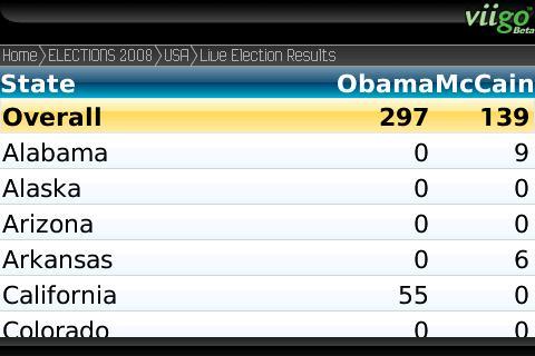 Election Results Live with Viigo!