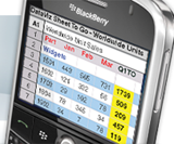 DataViz Premium for BlackBerry