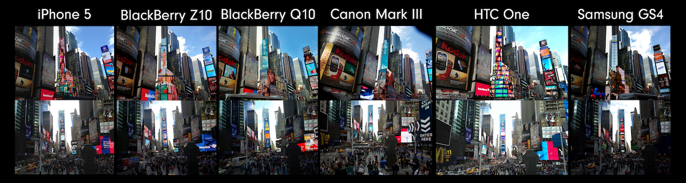 BlackBerry Q10 Camera Comparison