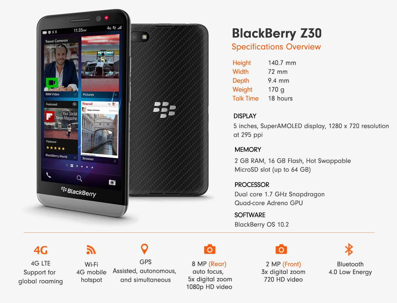 BlackBerry Z30 specifications