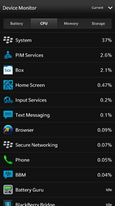 Device Monitor CPU Status