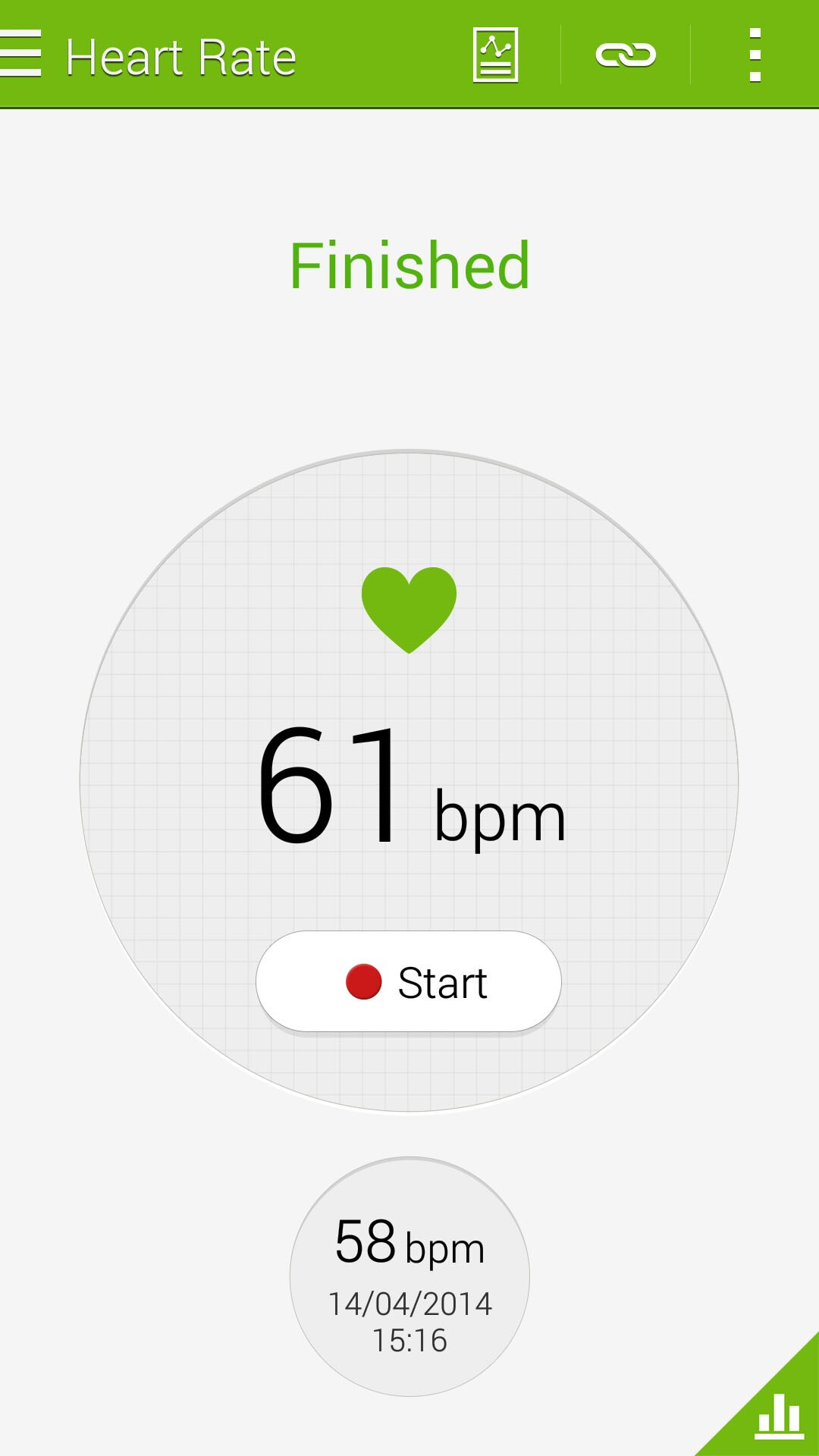 Samsung Galaxy S5 heartrate BPM