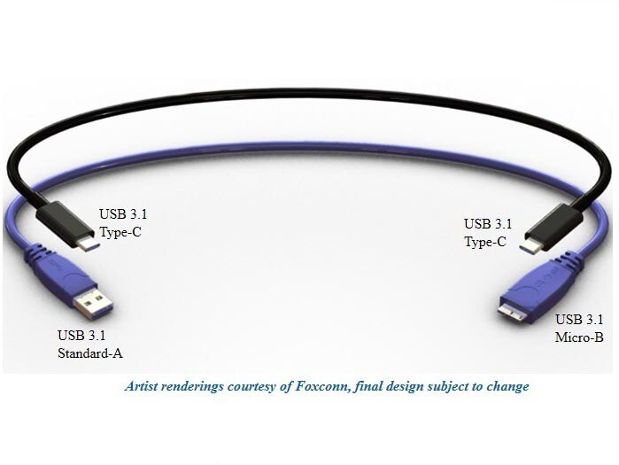 First renders of the reversible USB 3.1 cable leak