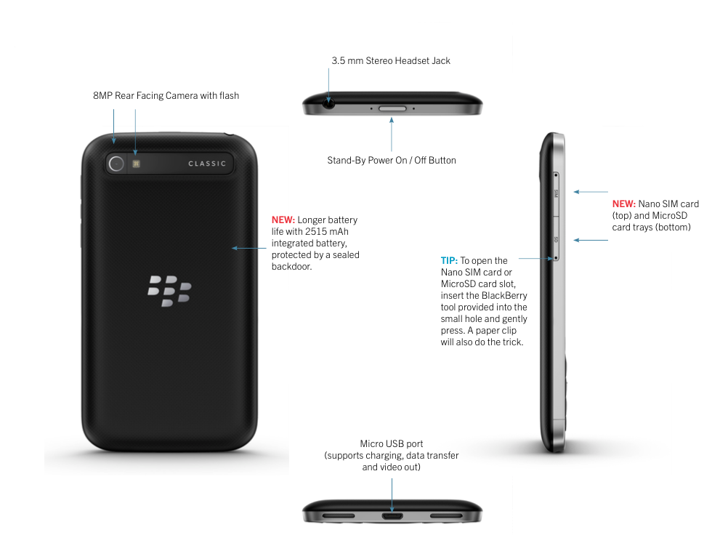 BlackBerry Classic Exterior Features
