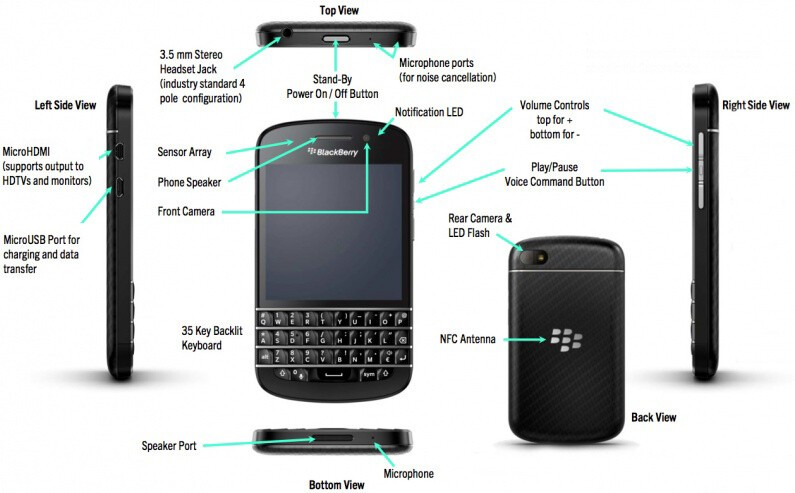 BlackBerry Q10 Hardware