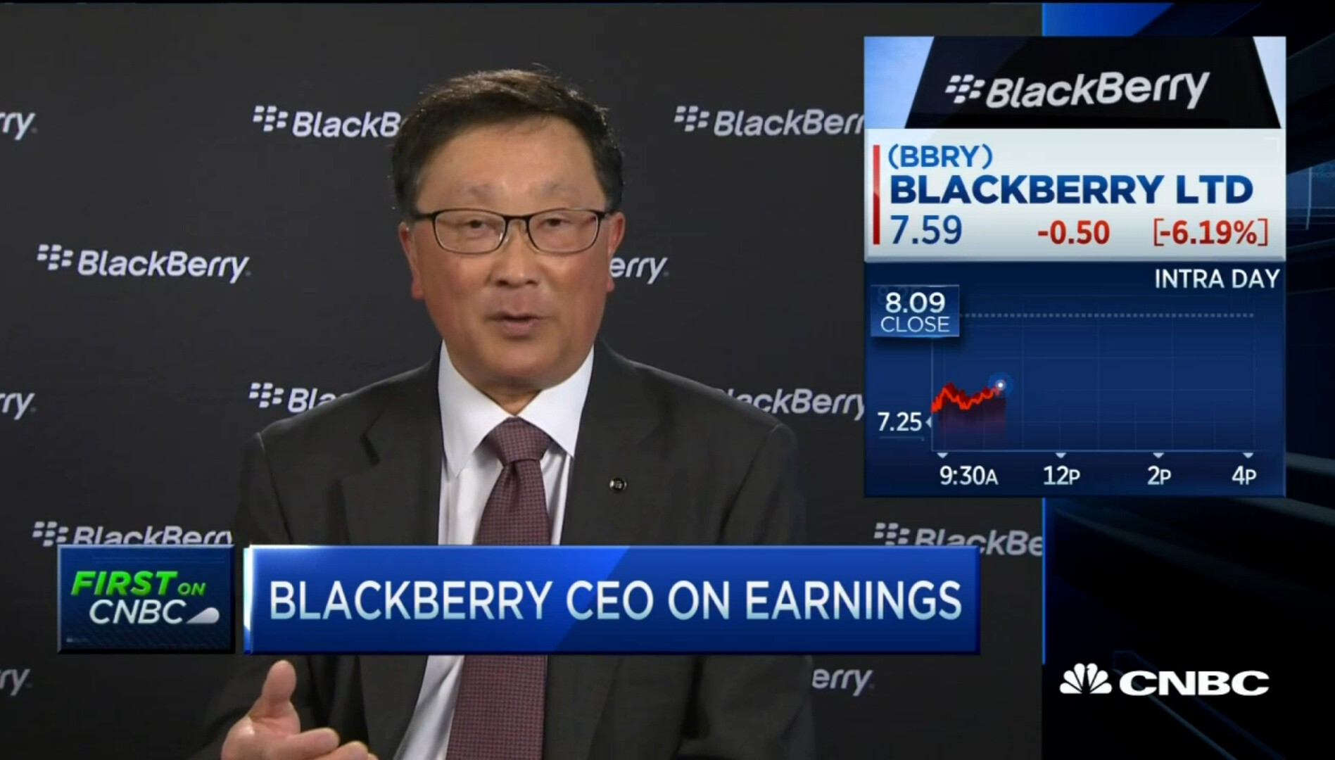 John Chen: Software done well, hardware underperformed