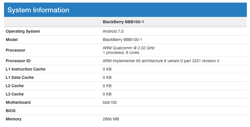 BlackBerry 'Mercury' starts turning up on Geekbench running Android