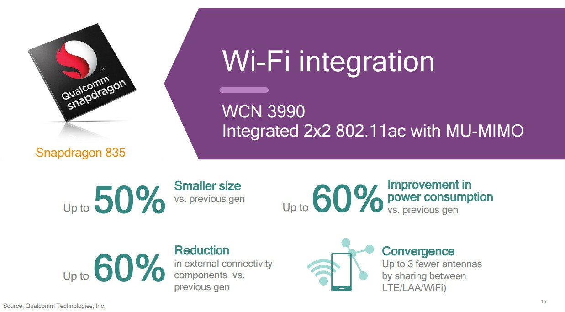 Snapdragon 835 Wi-Fi