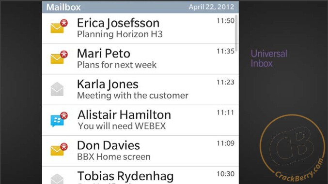 BlackBerry 10 uses a unified inbox