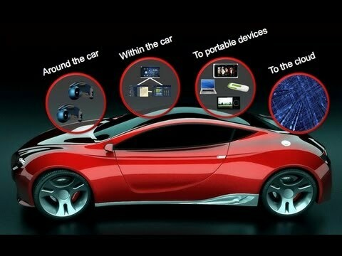 Article Search  Automotive Industries