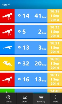 Sportrate Workout Summary