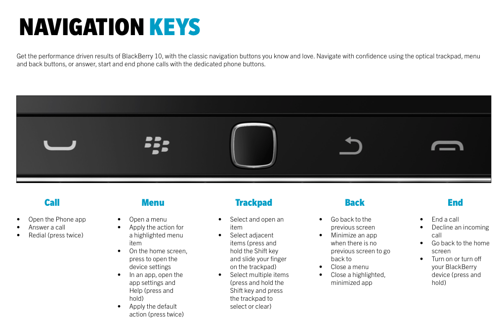 BlackBerry Classic Navigation Keys