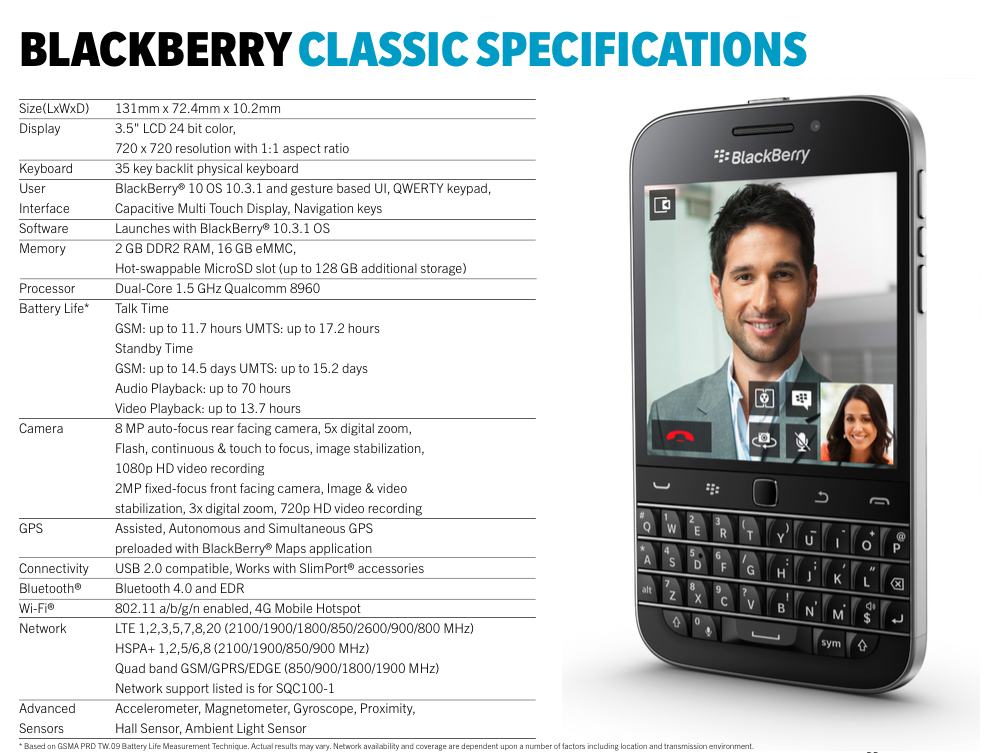 BlackBerry Classic Features and Specs