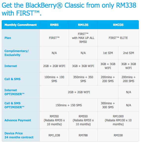 Cellcom BlackBerry Classic