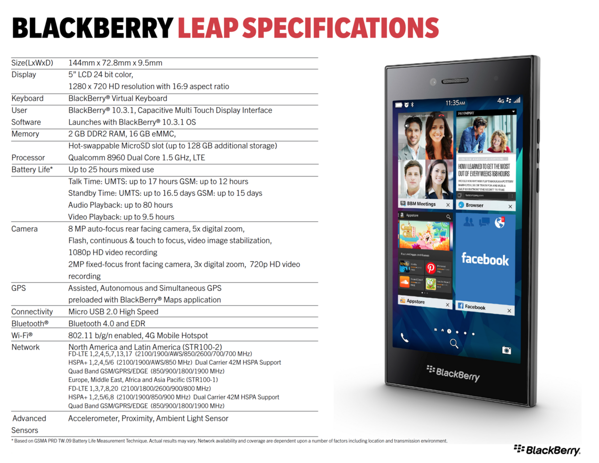 BlackBerry Leap Spec Sheet