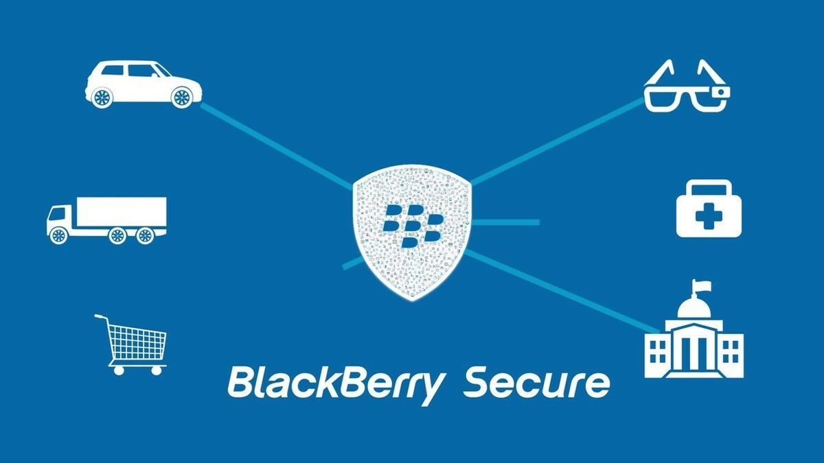 BlackBerry once again recognized by Gartner for Critical Capabilities in High-Security Mobility Management blackberry secure