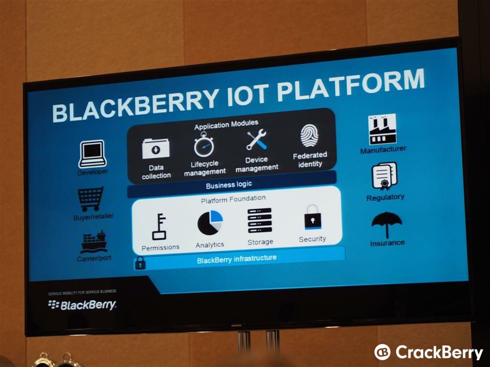 BlackBerry Unveils Cloud-based Internet of Things Platform