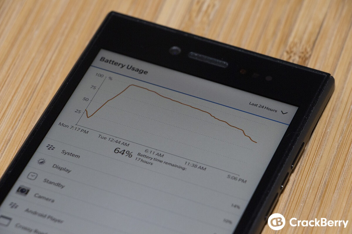 BlackBerry Leap Battery Chart