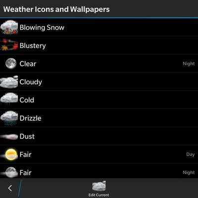Visual Arts - Weather Icons