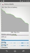 Sony Xperia Z2 battery life