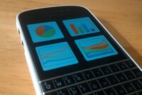 Weekend Coder: Analyzing BlackBerry World Reports