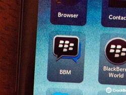 What is BBM really competing against?