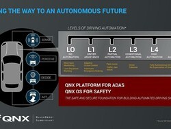 QNX showcases software platform for automated driving