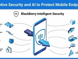 BlackBerry introduces AI-Powered BlackBerry Intelligent Security