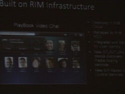 Some of the technical details behind video chat on the BlackBerry PlayBook