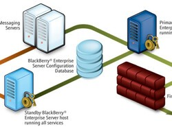 What is a Blackberry Enterprise Server?  Do I need one?