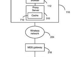 BlackBerry Proxy Server Should Speed Up Handheld Internet Browsing According to New RIM Patent
