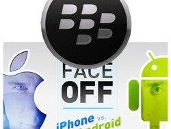 BlackBerry vs iPhone vs Android – it's Klout Klobberin' time!