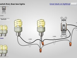 Find installing outlets electrifying? Try Wiring Diagrams for the PlayBook