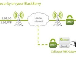 Encrypted Phone Calls on Your BlackBerry Smartphone with Cellcrypt