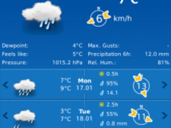 WeatherPro now available for BlackBerry